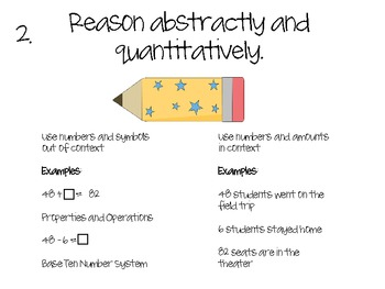 Mathematical Practices- Posters