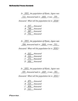 Mathematical Process Standards