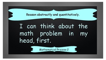 Mathematical Processes Posters