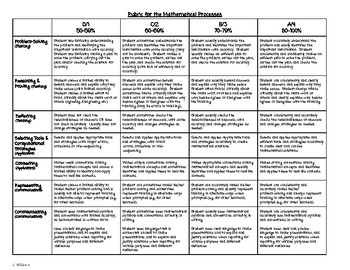 Mathematical Processes (for Intermediate Grades)