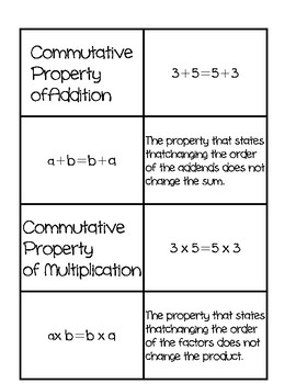 Mathematical Properties Card Sort Activity