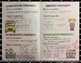 Mathematical Properties - Doodle Note Brochure for Interactive Notebooks