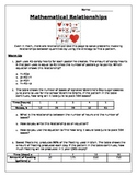 Mathematical Relationships Linear Equations
