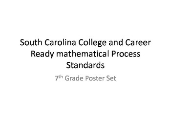Mathematical process Standards 7th Grade posters