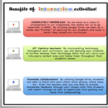 Mathematician Biographies-Pi Day Activity {Digital}