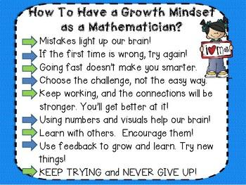 Mathematician Growth Mindset Poster