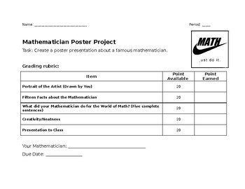 Mathematician Poster Project