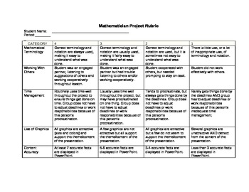 Mathematician Project and Rubric