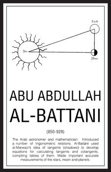 Mathematicians - Al-Battani