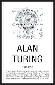 Mathematicians - Alan Turing