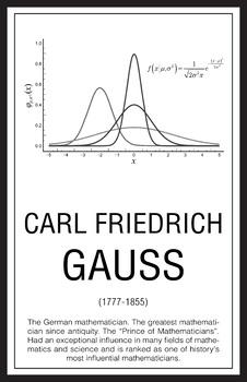 Mathematicians - Carl Friedrich Gauss
