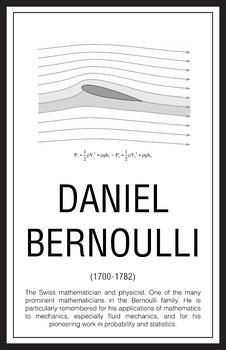 Mathematicians - Daniel Bernoulli