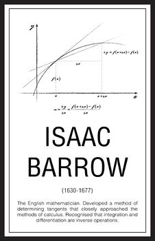 Mathematicians - Isaac Barrow