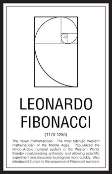 Mathematicians - Leonardo Fibonacci