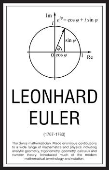 Mathematicians - Leonhard Euler