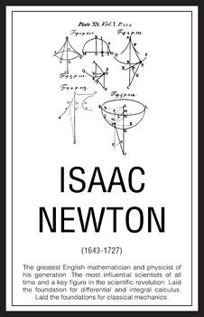 Mathematicians - Newton