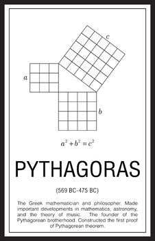 Mathematicians - Pythagoras