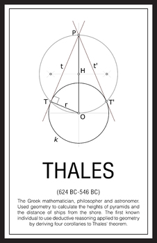 Mathematicians - Thales