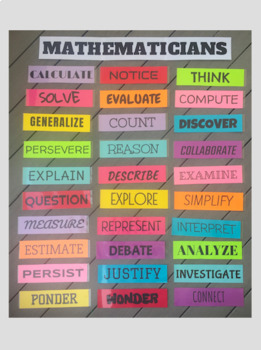 Mathematicians Verbs Word Wall Poster
