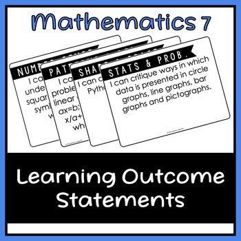 Mathematics 7 Learning Outcome I Can Statement Posters (Alberta)