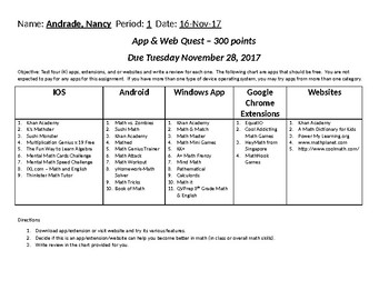 Mathematics App and Web Quest by rhonda schruby | TpT
