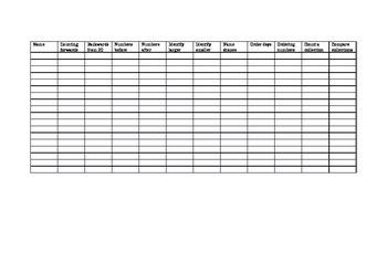 Mathematics Assessment Checklist