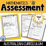 Mathematics Assessment Year 4 Australian Curriculum