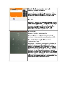 Mathematics Assistive Technology: iOS Apps for math education