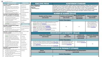 Mathematics Australian Curriculum Forward Planner Bundle F to Yr 6 A3 size