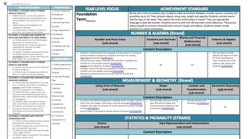 Mathematics Australian Curriculum Forward Planner Bundle F