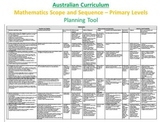 Mathematics - Australian Curriculum Scope and Sequence Pla