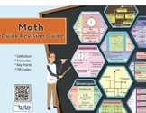Mathematics | Chart Book | Quick revision guide