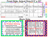 """Mathematics Charts Sets of 25  (8.5"""" x 22"""" Two Sided Poster Material)"""