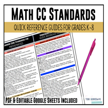 Mathematics Common Core Quick Reference Guides - Grades K - 8