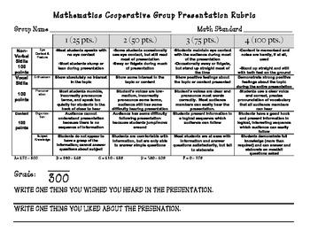 Mathematics Cooperative Group Presentation Peer Rubric