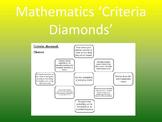 Mathematics 'Criteria Diamonds' for Australian Curriculum