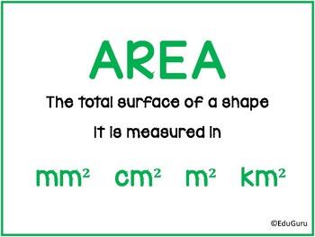 Mathematics Word Wall Posters