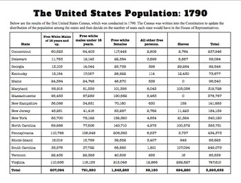 Mathematics, Demographics & Slavery: The 1790 Census in Ratio, Percents & Graphs
