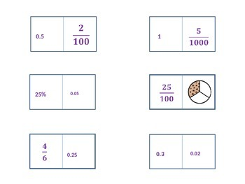 Mathematics Dominoes: Fractions, Decimals and Percentages