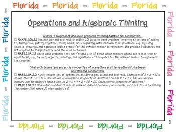 Mathematics Florida Standards Checklist for First Grade
