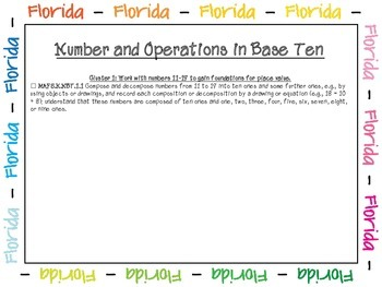 Mathematics Florida Standards Checklist for Kindergarten