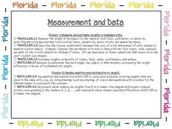 Mathematics Florida Standards Checklist for Second Grade