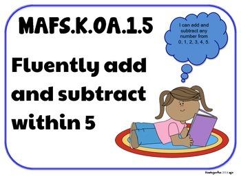 Mathematics Fluency Poster K - 5