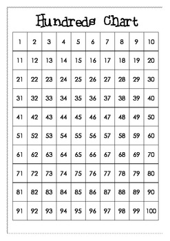 Mathematics Hundreds Chart