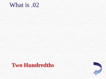 Mathematics Jeopardy Decimal Review