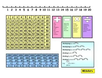Mathematics Learning Mats Part A