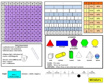 Mathematics Learning Mats Part B