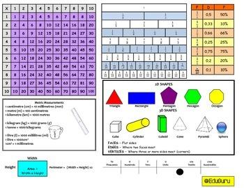Mathematics Learning Mats Part B