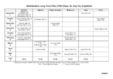 Mathematics Long Term Plan (Grid) for 5th Class EDITABLE
