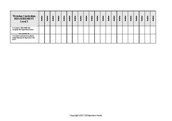 Mathematics MEASUREMENT Checklist Level 3 Victorian Curriculum I Can Statement